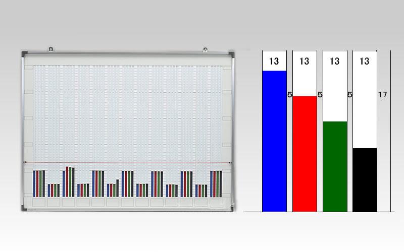 グラフ表示ボード GPH413