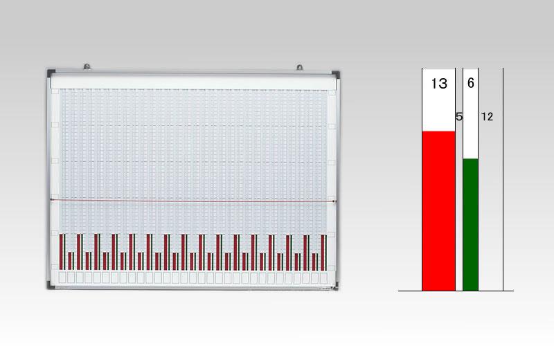 グラフ表示ボード GPH231