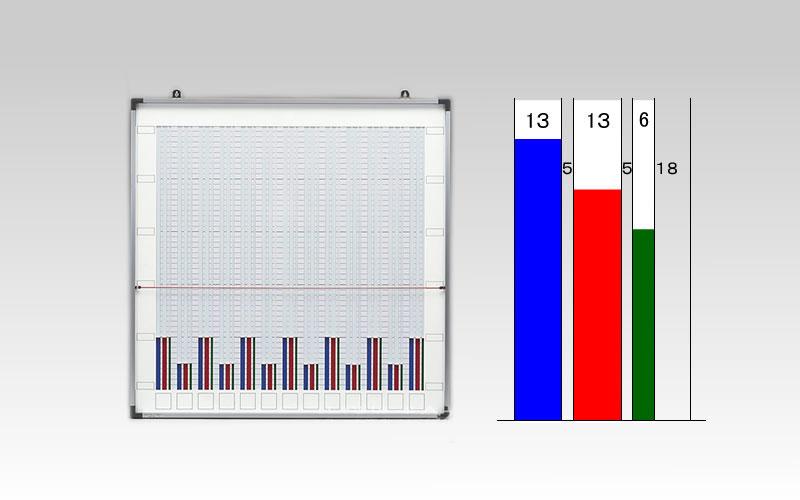 グラフ表示ボード GPH313