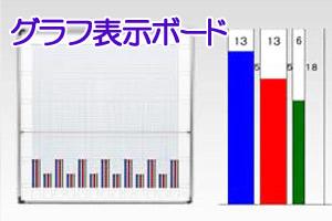 グラフ表示ボード