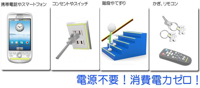 ルミフレームボード|災害時、突然の停電時の「見守り板」電源不要,消費電力ゼロ!