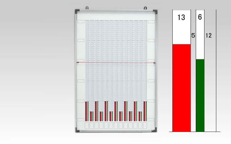 グラフ 表示ボード