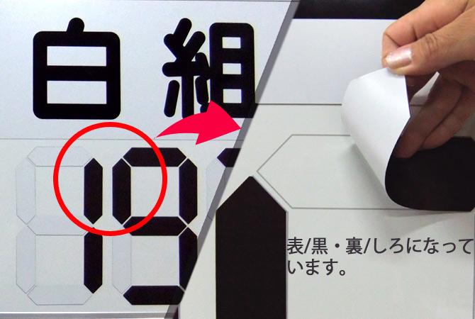 位置決め線に沿って貼れば簡単に数字表示