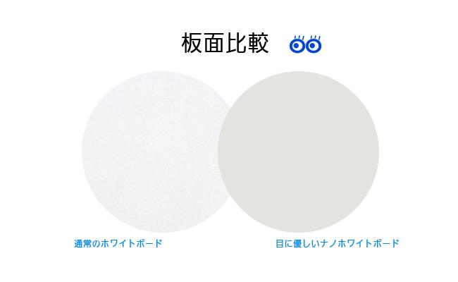 板面カラー比較