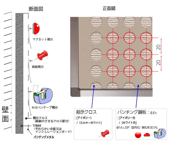パンチングボード断面図とサイズ詳細