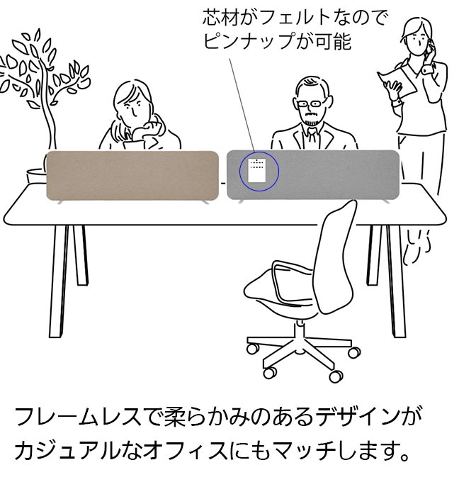 卓上吸音パーテーション オフィスでの活用方法