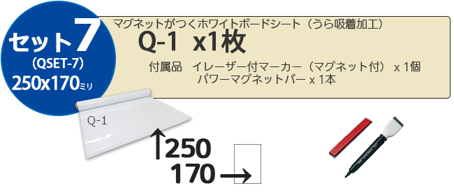 ホワイトボードシートうら吸着加工(QSET)内訳